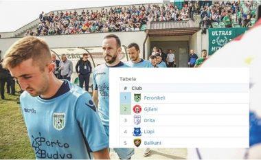 Renditja e IPKO Superligës pas javës së gjashtë – Feronikeli merr kreun, vazhdon ngjitja e Prishtinës