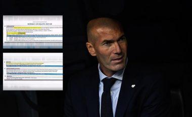 Zbulohen dënimet e Real Madridit për lojtarët: Nga 250 në 3000 euro për vonesa, telefona, intervista e shumëçka tjetër