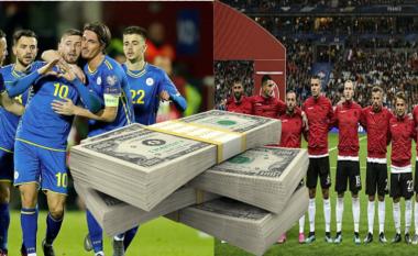 Përfaqësueset e Ballkanit për nga vlera e lojtarëve – Kosova dhe Shqipëria kanë rritje të madhe