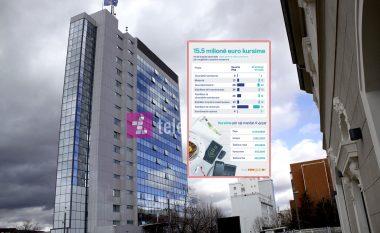 Instituti GAP: Zvogëlimi i numrit të ministrive do t'ia kursej buxhetit të Kosovës rreth 15.5 milionë euro