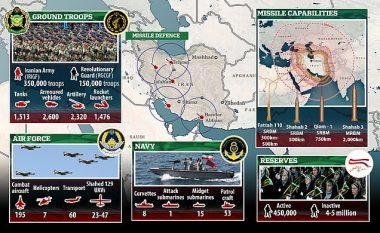 Arsenali i Iranit, një milion trupa e qindra raketa që mund të sulmojnë në tërë Lindjen e Mesme – por a janë të mjaftueshme përballë SHBA-ve?