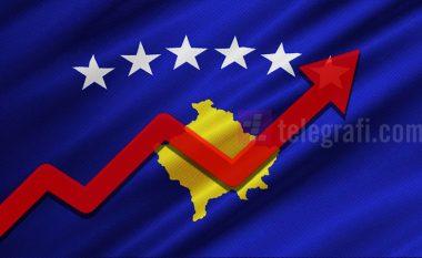Ekonomia e Kosovës këtë vit nuk pritet të ketë rritje më shumë se 4 për qind