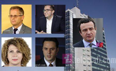 Profilet e ministrave të Qeverisë Kurti që do të udhëheqin me sektorët e ekonomisë