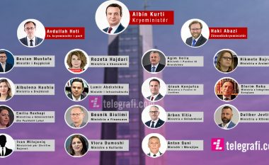 Kuvendi votoi Qeverinë Kurti, këta janë ministrat e LVV-LDK-së