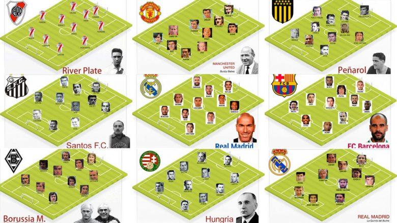 Skuadrat më të forta që i ka parë bota e futbollit: Barcelona e Guardiolas, Santosi i Pelles apo 17 të tjera