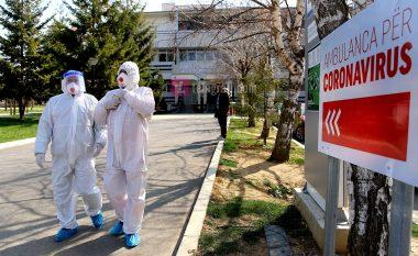Sot në Kosovë, 122 raste të reja me COVID-19 dhe 81 të shëruar