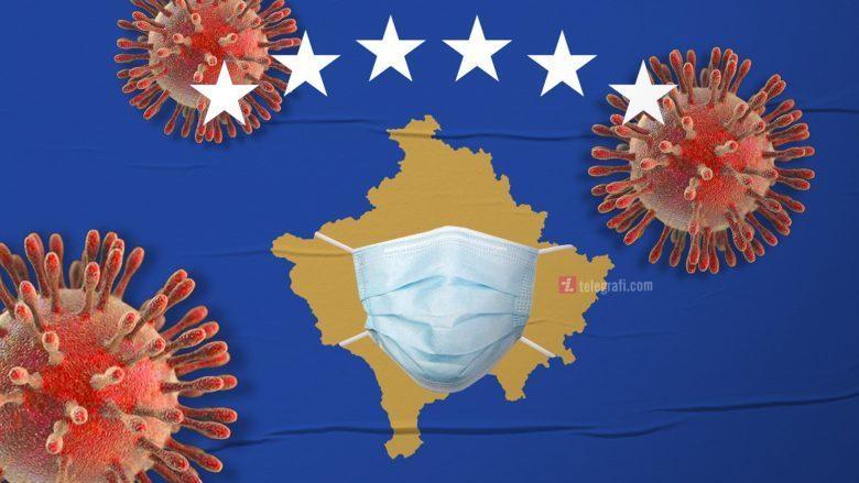 Edhe dy të infektuar, shkon në 63 numri i të prekurve me COVID-19 në Kosovë