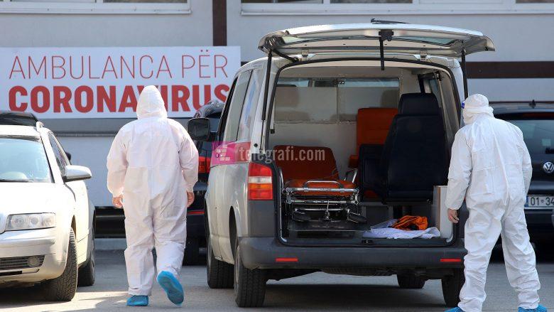 Tre të vdekur dhe 379 raste të reja me COVID-19 në Kosovë