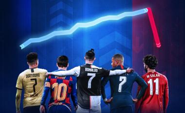 Efekti i coronavirusit, bien çmimet e futbollistëve: Messi bie në pozitën e nëntë, ndërsa Ronaldo në të 46-tën