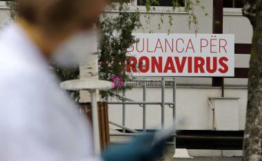 Vazhdon rritja e rasteve me COVID-19 në Kosovë, të shtunën regjistrohen edhe 178 të infektuar