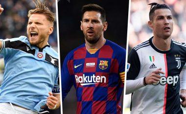 Gara për Këpucën e Artë 2019-20: Messi, Ronaldo dhe shënuesit më të mirë të Evropës