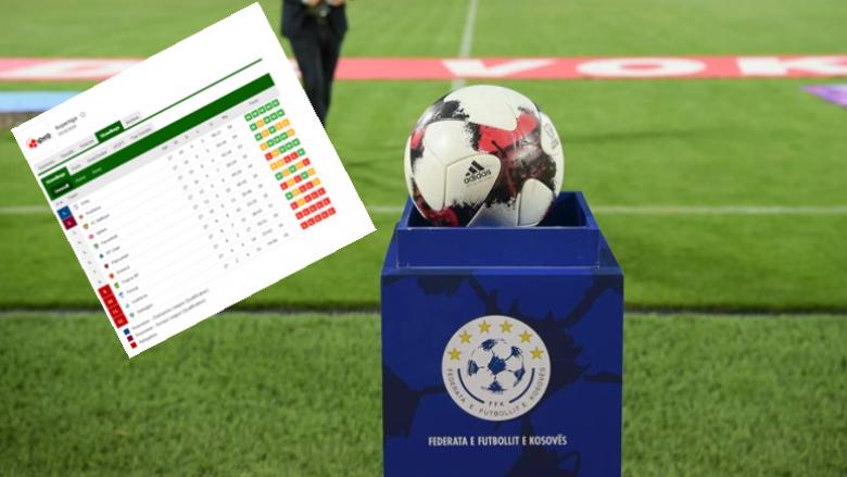 Renditja tabelor pas javës së 30-të në Superligën e Kosovës - Drita gjithnjë më afër titullit