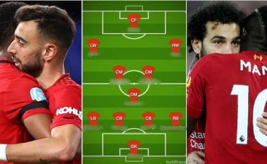 Tifozët zgjedhin formacionin e sezonit 2019/20 në Ligën Premier