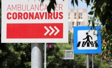 Konfirmohen 132 raste me coronavirus, shërohen edhe 83 pacientë