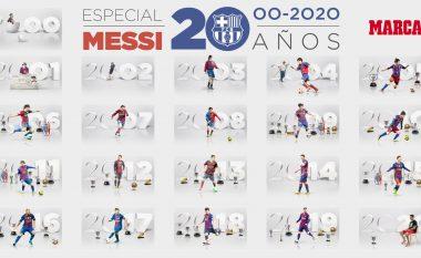 Sot 20 vite më parë Messi zbarkoi në Barcelonë – pjesa tjetër është histori