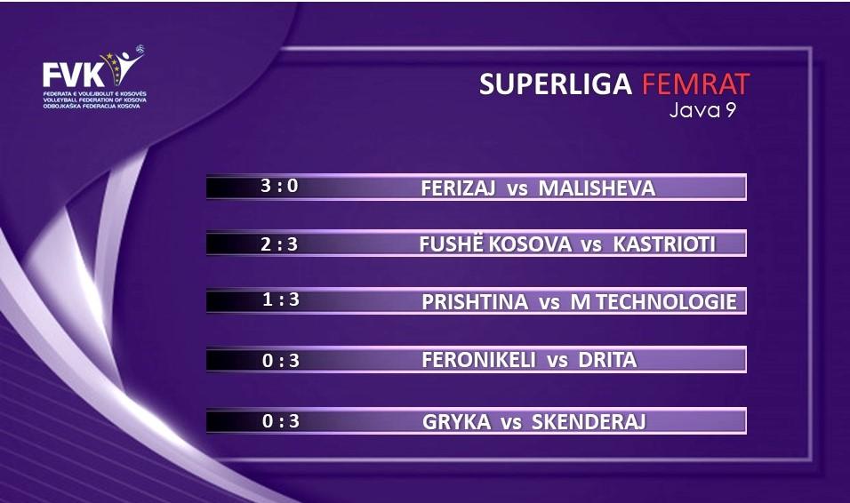 Rezultatet F Java 9 - Volejboll: Drita lider në konkurrencën e femrave, Ferizaj në atë të meshkujve