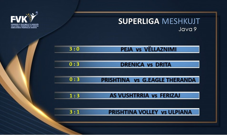 Rezultatet M Java 9 - Volejboll: Drita lider në konkurrencën e femrave, Ferizaj në atë të meshkujve