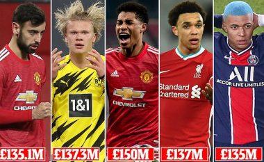 Marcus Rashford është aktualisht futbollisti më i shtrenjtë në botë
