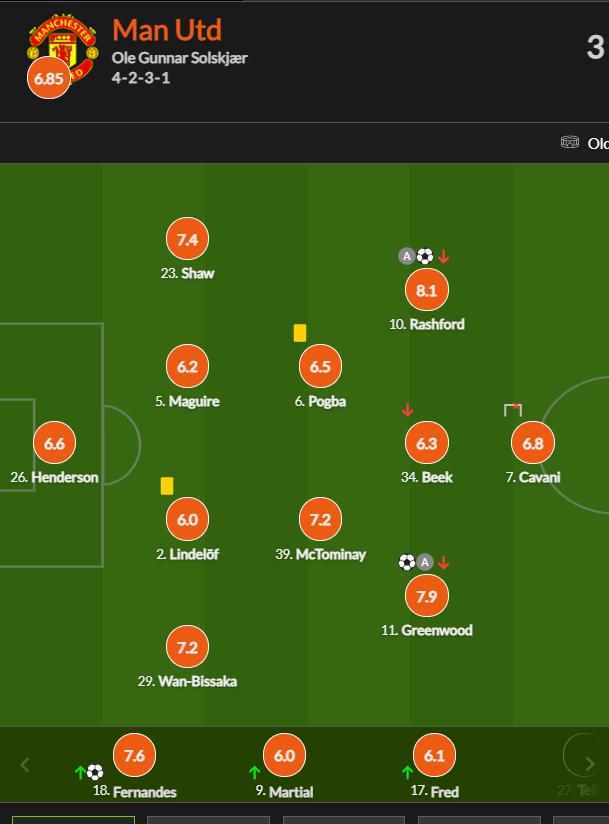 Foto: WhoScored
