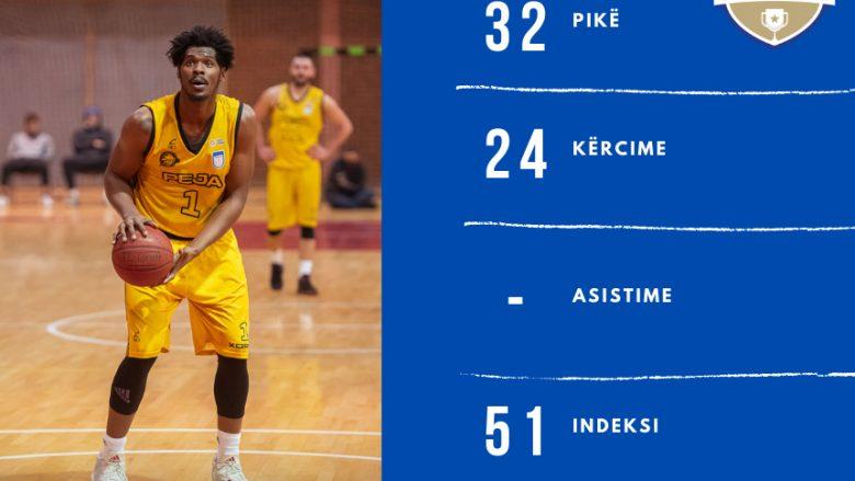 (Foto: basketbolli.com_