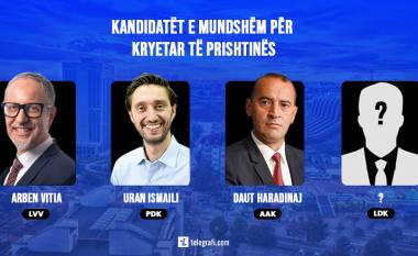 Kandidatët e mundshëm për kryetar të Prishtinës, ky është profili i tyre