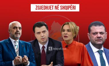Numërimi i votimit në Shqipëri drejt fundit – PS prin me 73 deputetë, PD me 59