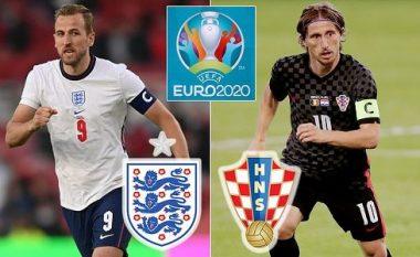 Statistika, analizë, formacionet e mundshme dhe parashikim: Angli – Kroaci