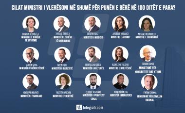 Sondazh: Cilat ministri i vlerësoni më shumë për punën e bërë në 100 ditët e para?