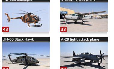 Nga Black Hawks tek Humvees dhe shumëçka - ky armatim ushtarak është në duart e talebanëve