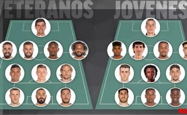 Cila skuadër është më e mirë, formacioni i Real Madridit me moshë mesatare 31 apo 21.6 vjet?